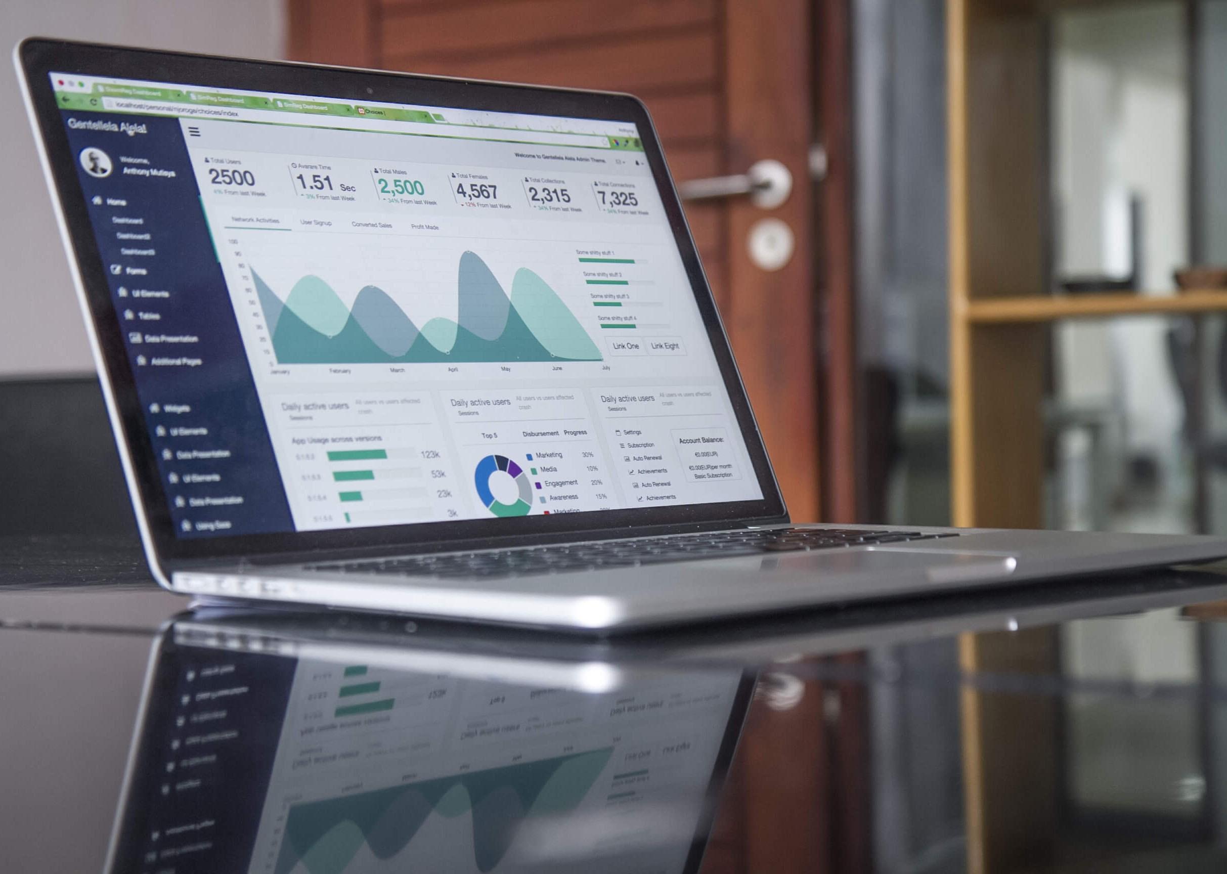 Funcionalidades recrutamento e seleção: o que um bom software deve ter